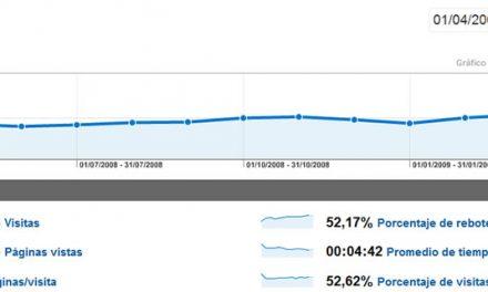 La web oficial recibe más de 100.000 visitas en su primer año